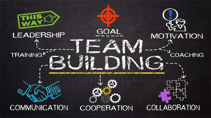Team Building Activities for Staff & Employees